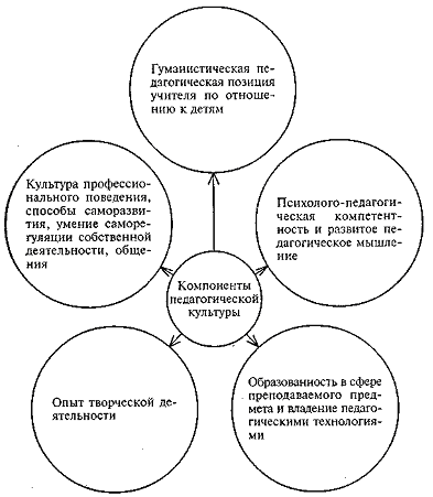 Схема 13